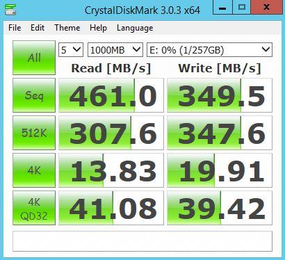crystaldiskmark_ssd_cache